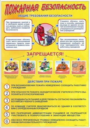 55050-po-tehnike-bezopasnosti-i-pozharnoy-bezopasnosti-dlya-shkoly